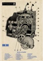 Plakat RS 09 Getriebe-Schnitt
