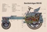 Plakat RS 09 Schnitt